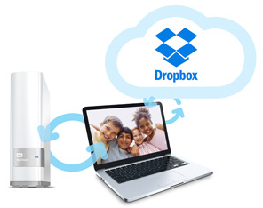 Connect to Dropbox and more