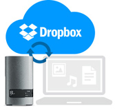 Dropbox cloud integration